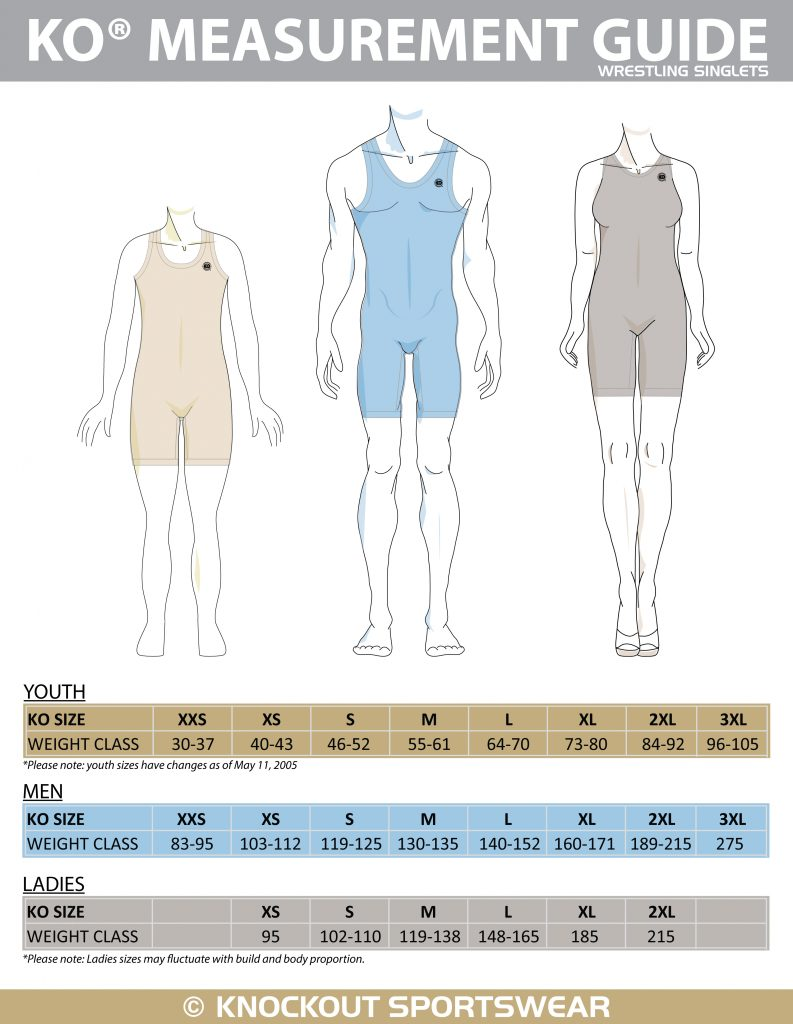 KO Standard Measurement Chart
